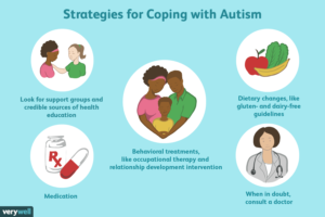 what causes autism